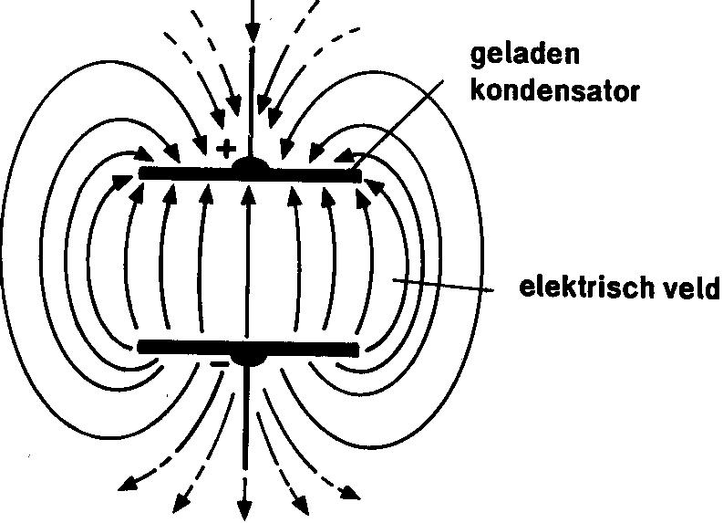 techniekles1