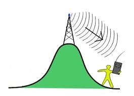 Ga van dit bakens overzicht naar het VHF-repeaters overzicht