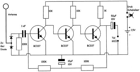 signaalzoeker-schema