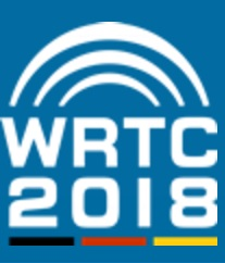 12-16 juli 2018: World Radio Sport Team Championship (WRTC)