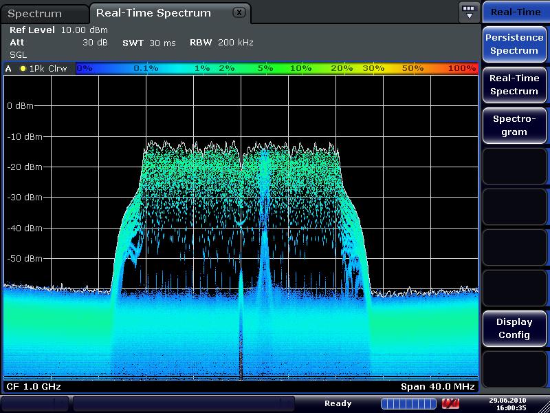 Storing of Ruis op HF (EMC gerelateerd) is dit niet, maar Bluetooth signalen achter WLAN verstopt