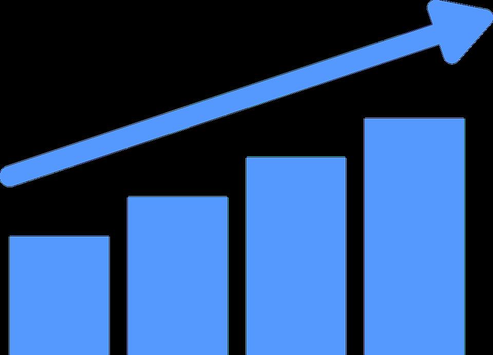 HF Statistiek