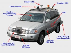 Zelfrijdende auto gevaarlijk door ledpanelen langs de weg?