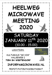 Heelweg Microwave 2020 op 11 januari 2020