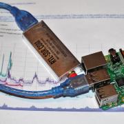 RF-ruismonitor met RPi en RTL-SDR
