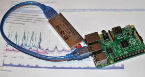 monitor met RPi en RTL-SDR voor RF-ruis
