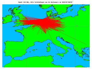 144 MHz contestresultaten
