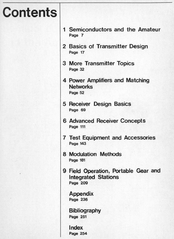 Index van Solid State Design for the Radio Amateur