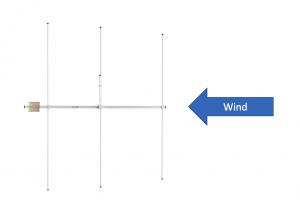Zelf de winddruk voor je antenne berekenen