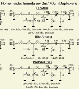 duplexer voor lineaire satellieten