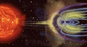 Geomagnetische stormseizoen